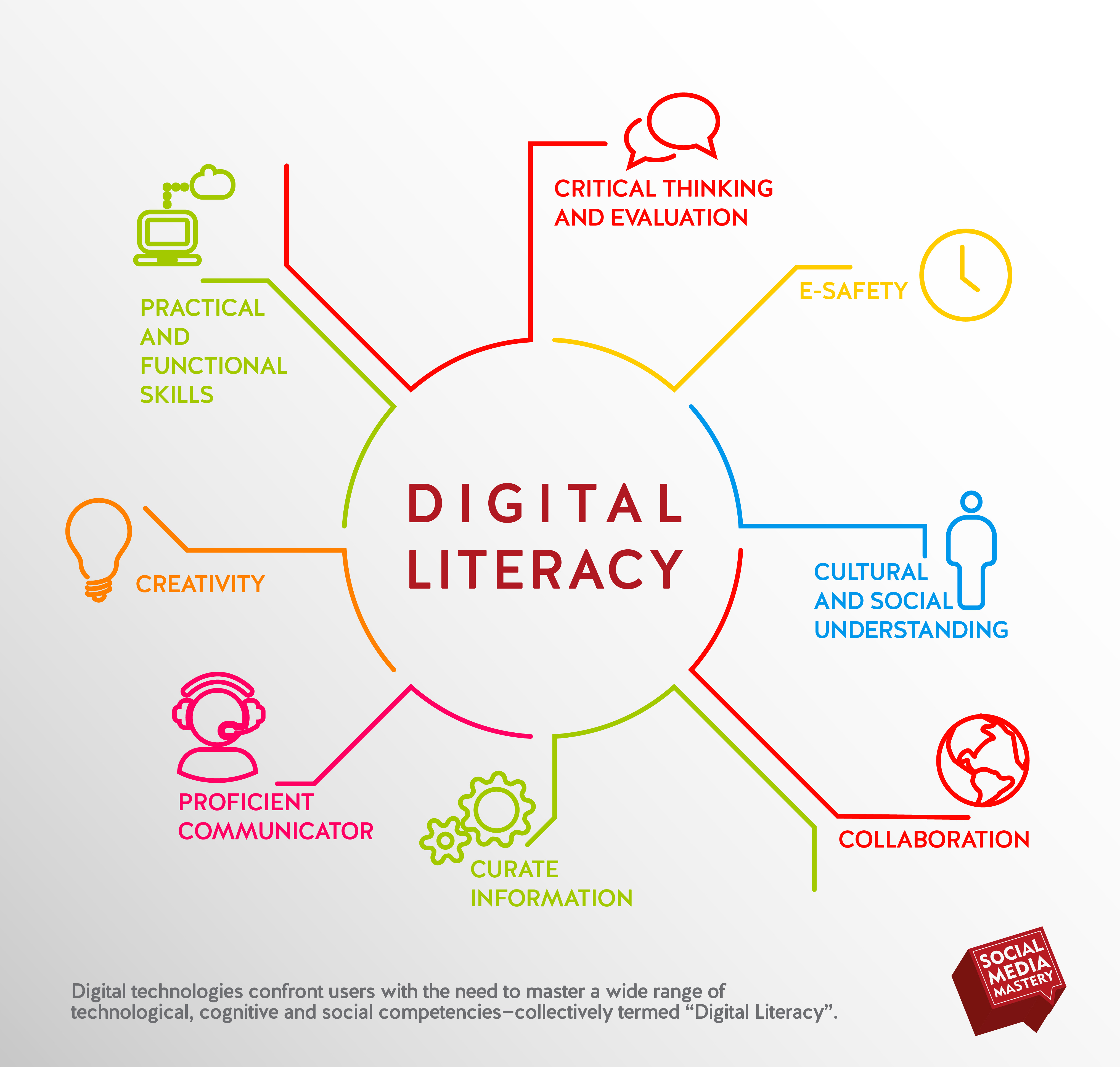 digital-literacy
